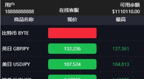 最新币圈源码完美K线接口全部正常全新首发区块链源码